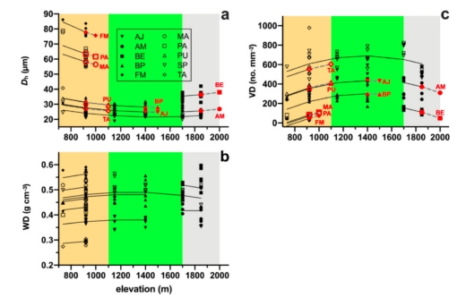 Yang et al. Fig. 4